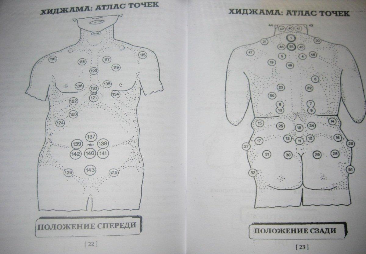 Хиджама для мужчин при простатите причины инфекции простатита